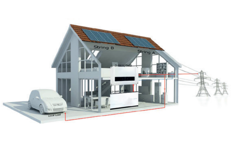 Together Housing Group Installs Prime Hybrid Energy Systems